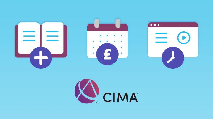 CIMA logo and symbols